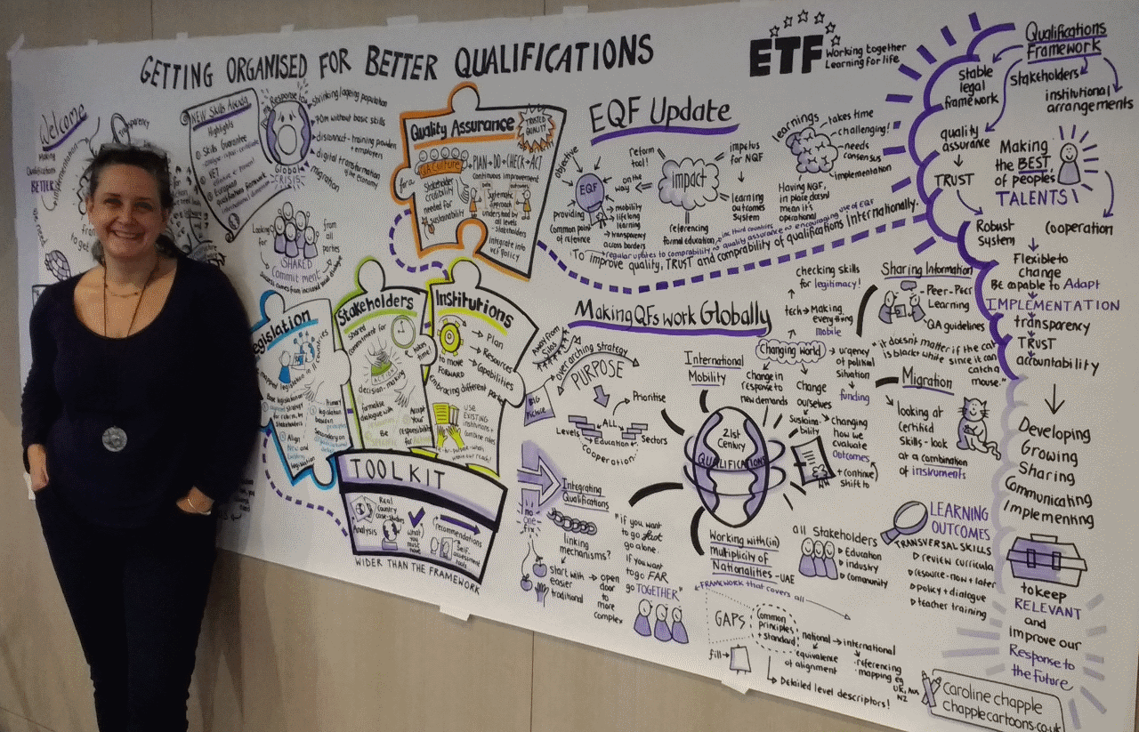 etf-caroline-chapple-graphic-recording