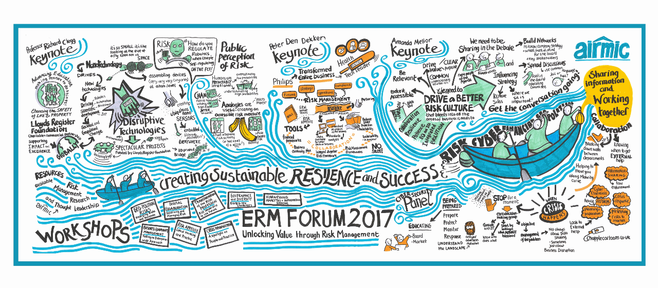 live-visual-scribe-graphic-recording-Airmic-conference-London-drawing1