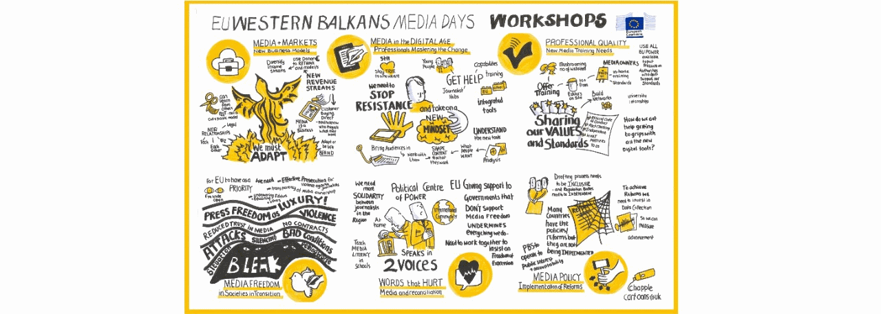 !live-visual-scribe-graphic-recording-EU-media-days-conference-Albania-drawing-London2