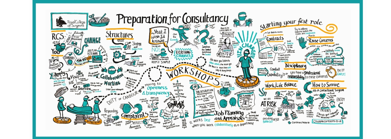 !live-visual-scribe-agraphic-recording-royal-college-of-surgeons-London-illustration-graphic-facilitation4