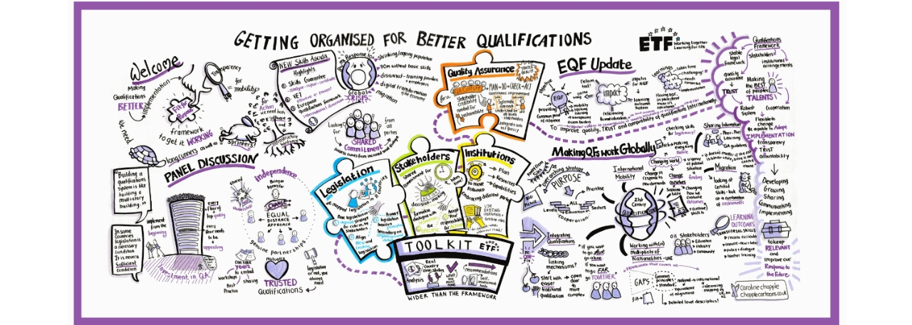 !live-visual-scribe-graphic-recording-ETF-annual-conference-Brussels-illustration-graphic-facilitation-London