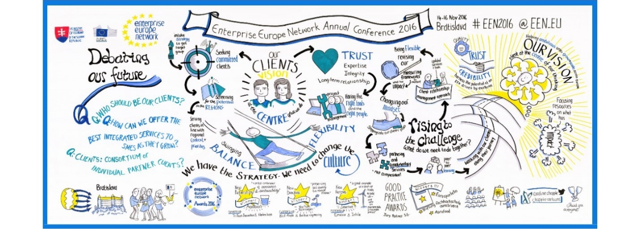 !live-visual-scribe-graphic-recording-EU-EEN-annual-conference-illustration-graphic-facilitation-London