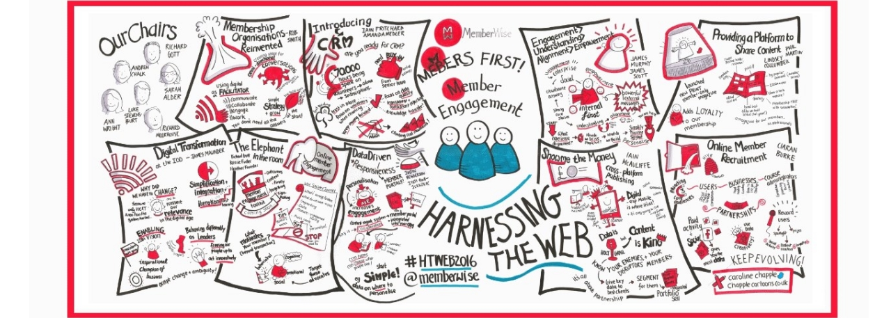 !live-visual-scribe-graphic-recording-memberwise-London-illustration-graphic-facilitation2