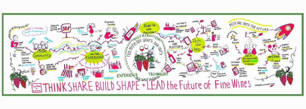 !live-visual-scribe-graphic-recording-wine-forum-annual-conference-illustration-graphic-facilitation-London